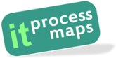 Logo: IT Process Maps GbR