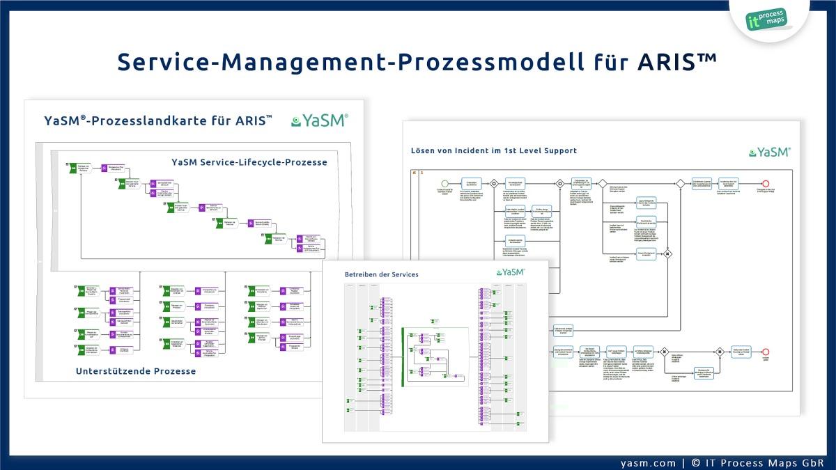 Die YaSM-Prozesslandkarte für die ARIS Process Platform ist ein Service-Management-Referenzmodell für Service-Provider, die im Bereich Enterprise-Service-Management, BSM und ITSM tätig sind. Das ARIS-Modell enthält Referenz-Prozesse in Form von Übersichts-Diagrammen, Ereignis-gesteuerten Prozessketten (EPKs) und Dokument-Templates.