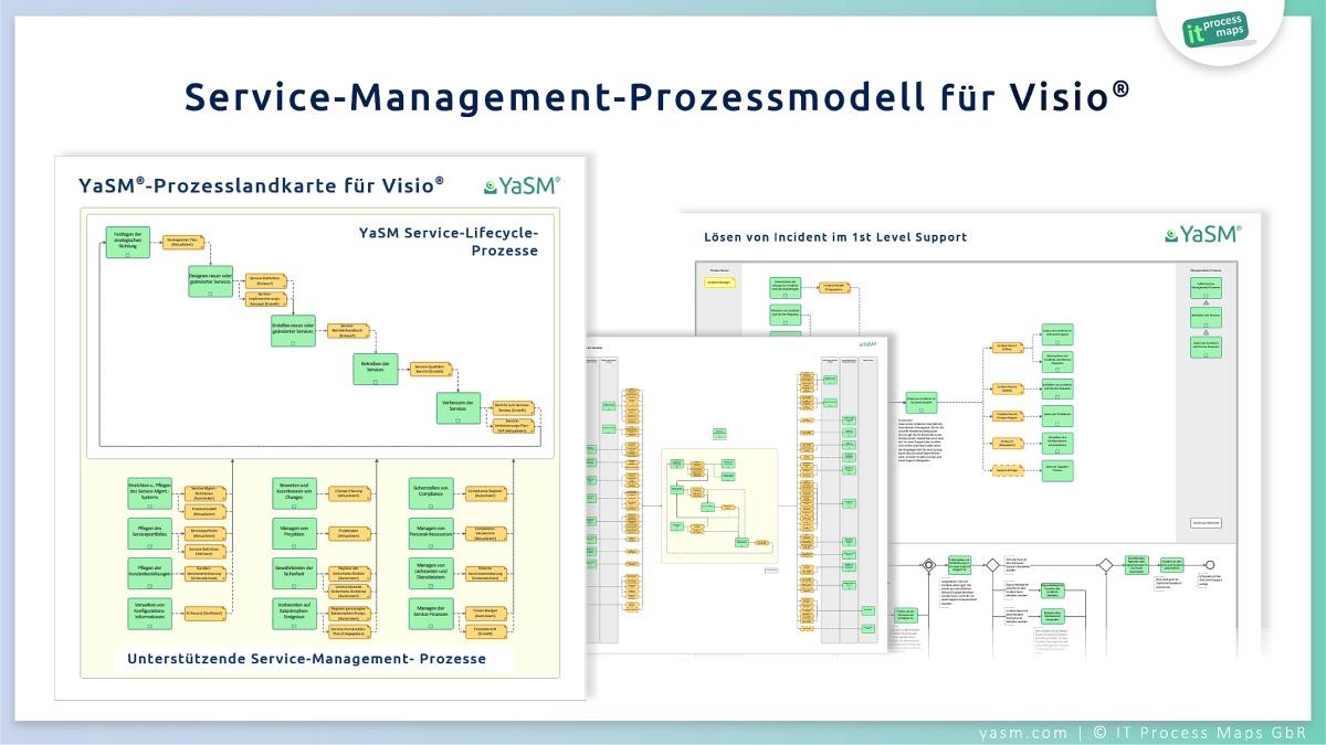 Die YaSM-Prozesslandkarte für Visio ist ein Service-Management-Prozessmodell, das von Service-Providern in ESM / BSM und IT-Service-Management (ITSM) eingesetzt wird. Für jeden Prozess und Sub-Prozess definiert das Modell in Form von Visio-Diagrammen und Flowcharts, welche Aktivitäten durchzuführen sind, sowie die Inputs und Outputs der Service-Management-Prozesse.