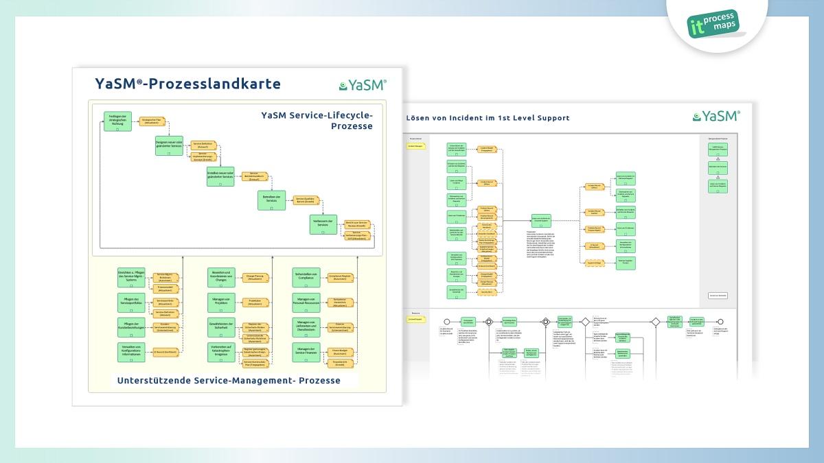 Service-Management-Prozesse auf einen Blick: Die YaSM-Prozesslandkarte ist ein vollständiges Service-Management-Prozessmodell.