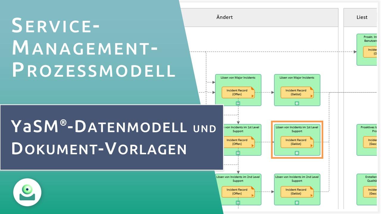 Video: YaSM-Datenmodell und Dokument-Vorlagen