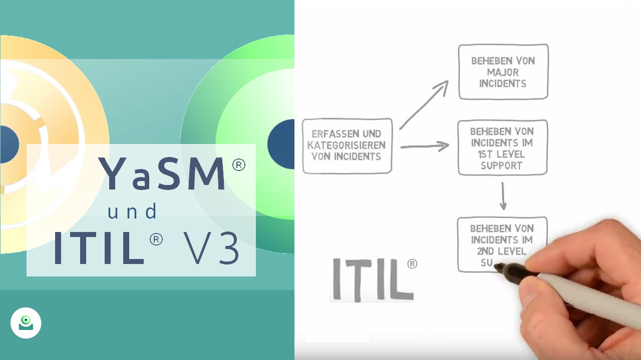 Video: YaSM und die IT Infrastructure Library ITIL V3 (ITIL 2011)