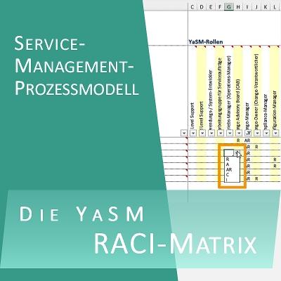 Die YaSM RACI-Matrix