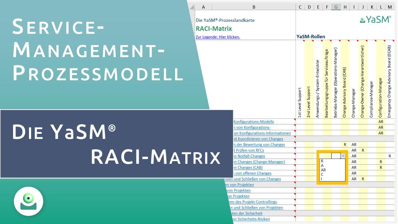 Video: YaSM RACI-Matrix - Rollen und Verantwortlichkeiten in Service-Management-Prozessen.