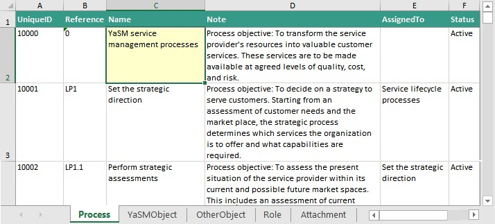 The Excel repository included in the YaSM Process Map for Microsoft Visio