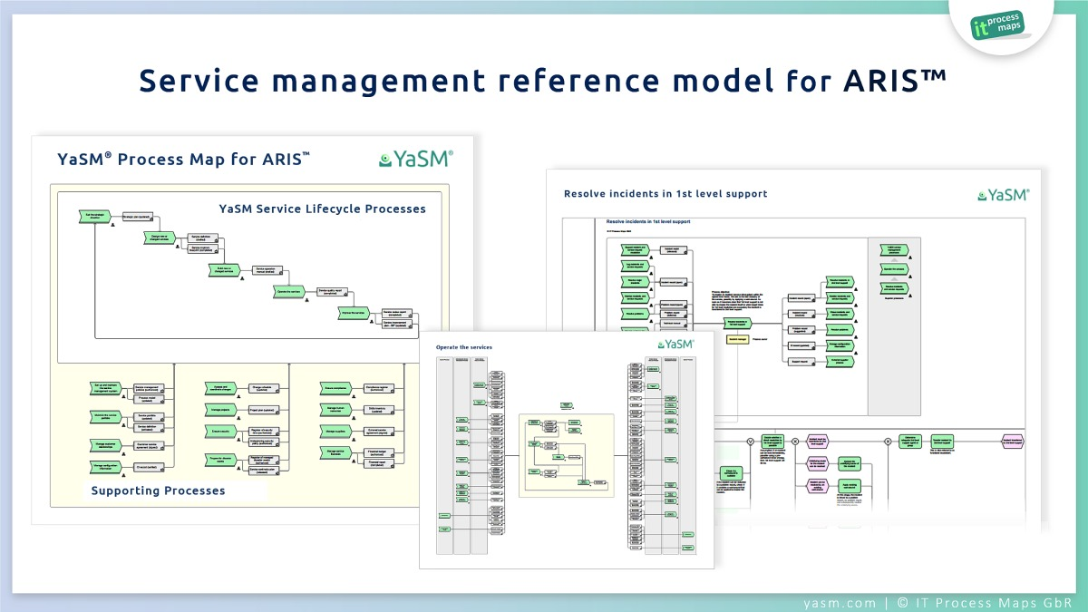 The YaSM Process Map for ARIS is a complete service management reference model, used by service providers in the fields of ESM / BSM and ITSM. For each process and sub-process, the model defines in the form of overview diagrams, EPCs (flowcharts in ARIS) the activities to be performed, the service management process inputs and outputs.