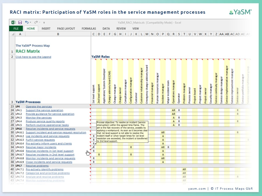 The RACI matrix (responsibility matrix) for the Visio service management model is supplied in Microsoft Excel.