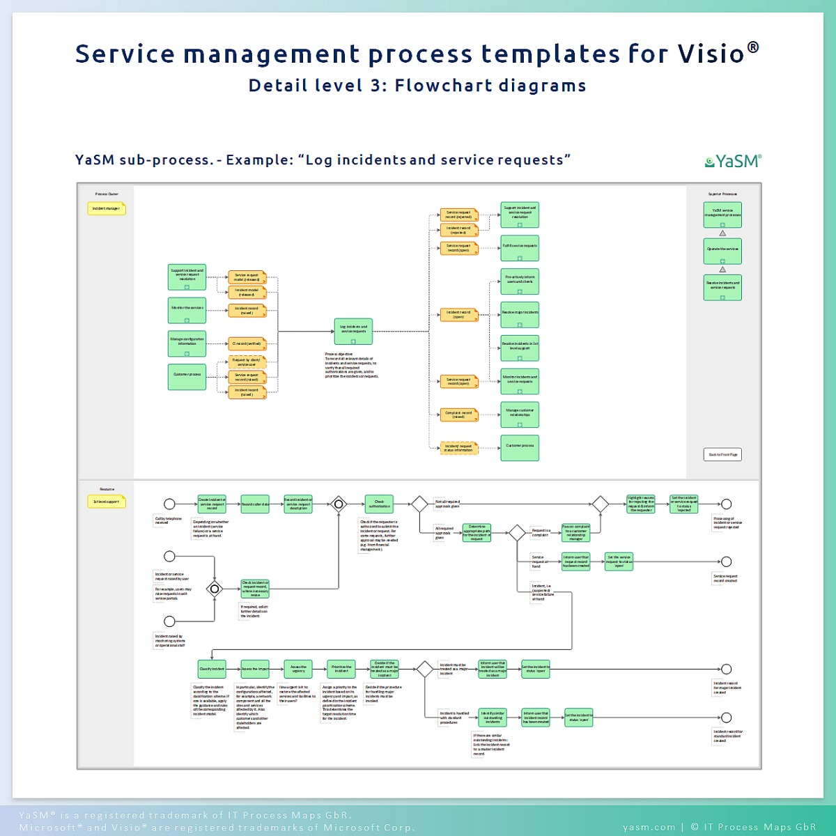 visio-service-management-flowcharts-swimlanes Xo Vision Wiring Diagram on halo vision, red vision, ghost vision, aura vision, empire vision, native vision, sprint vision,
