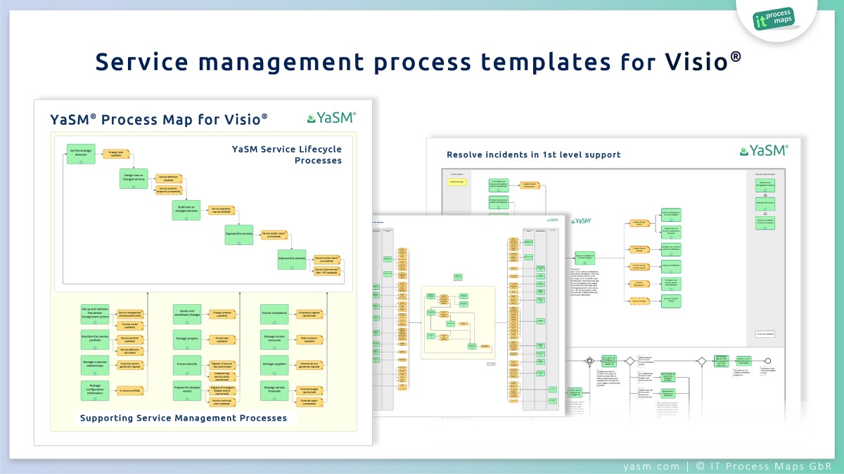The YaSM Process Map for Visio is a complete service management process model, used by service providers in the fields of ESM / BSM and IT service management.