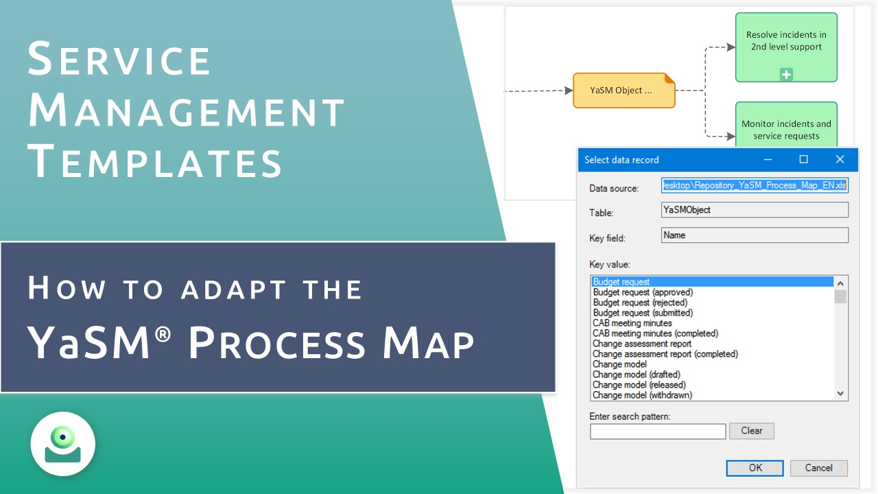 Adapting the service management processes to the needs of your organization.