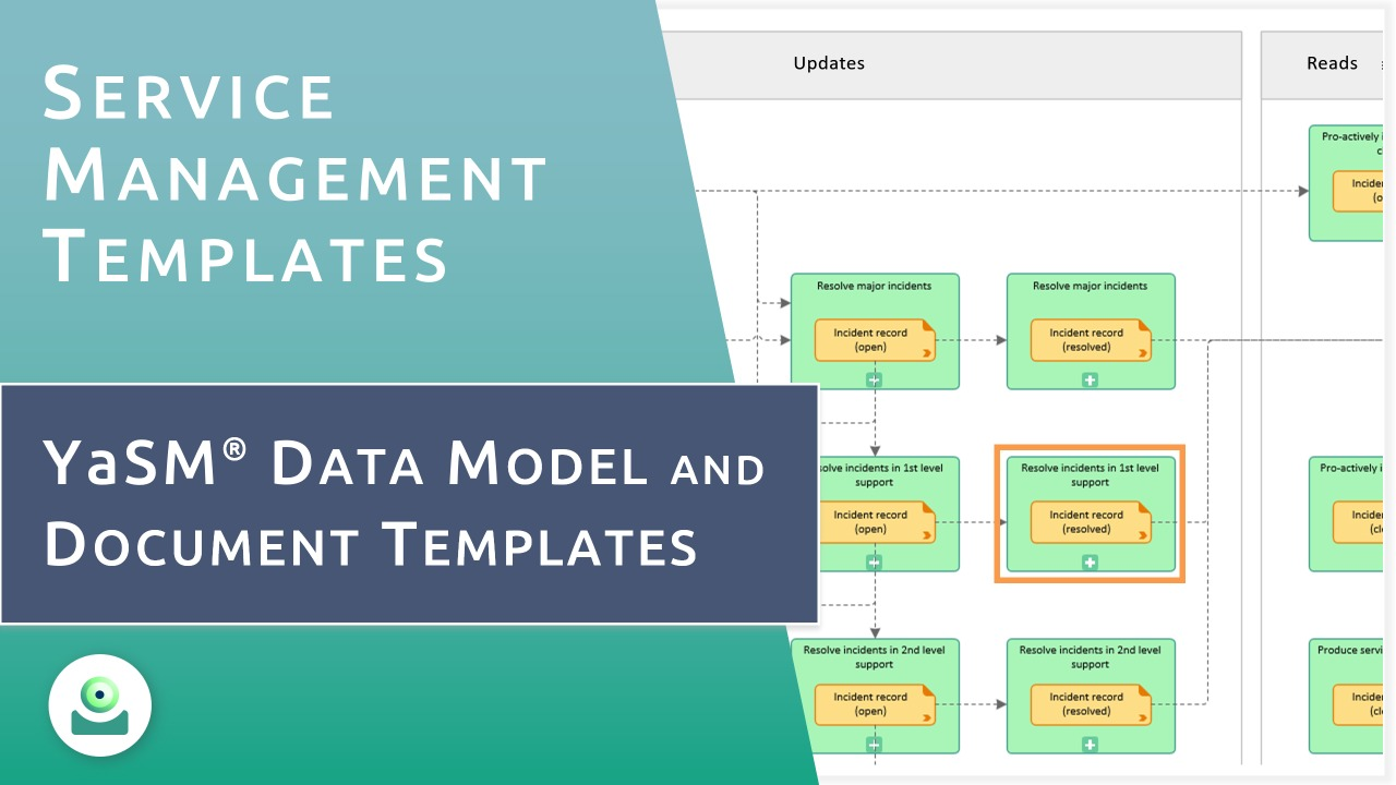 Video: YaSM data model and document templates