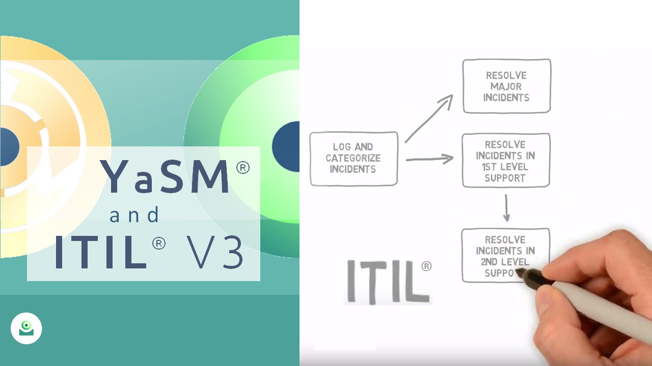 Video: YaSM and the IT Infrastructure Library ITIL® V3 (ITIL 2011) - Service management frameworks compared