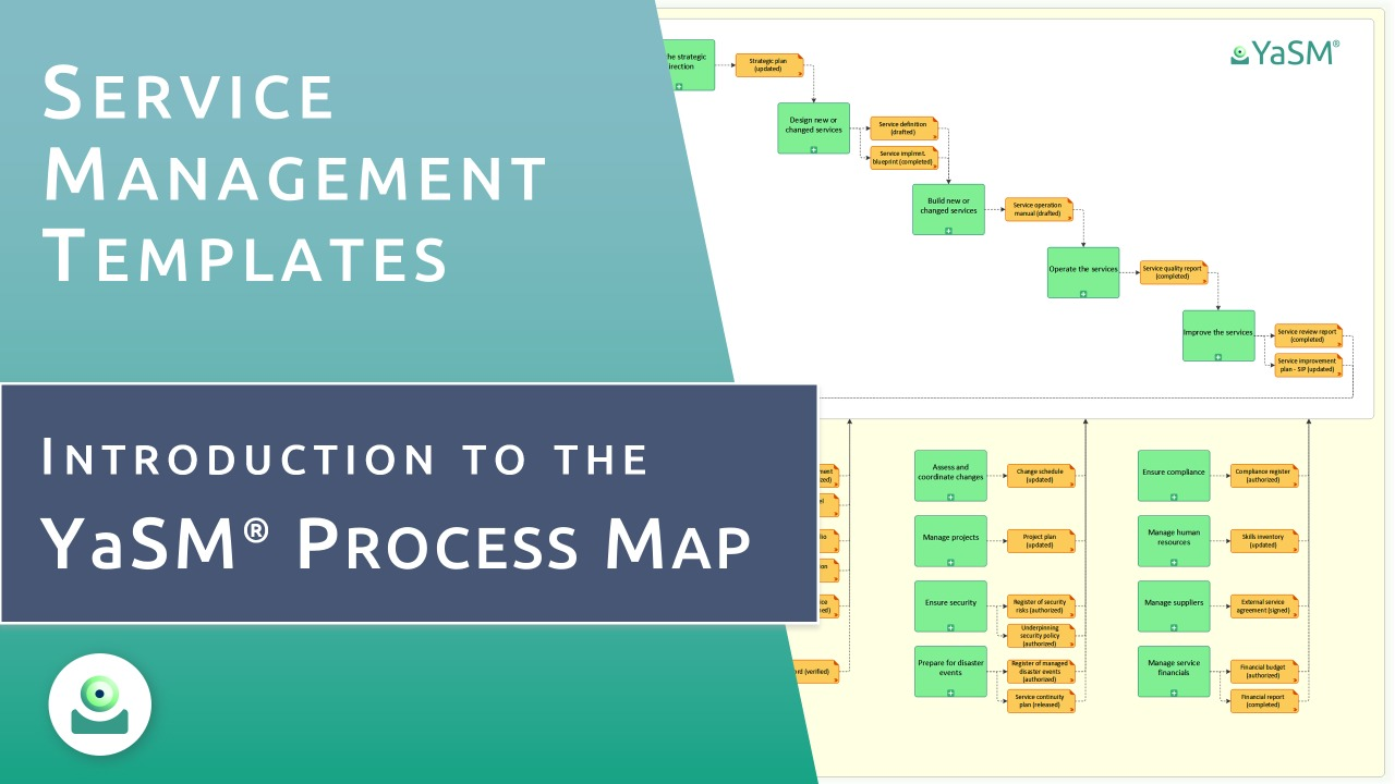 Intro to the YaSM service management process model