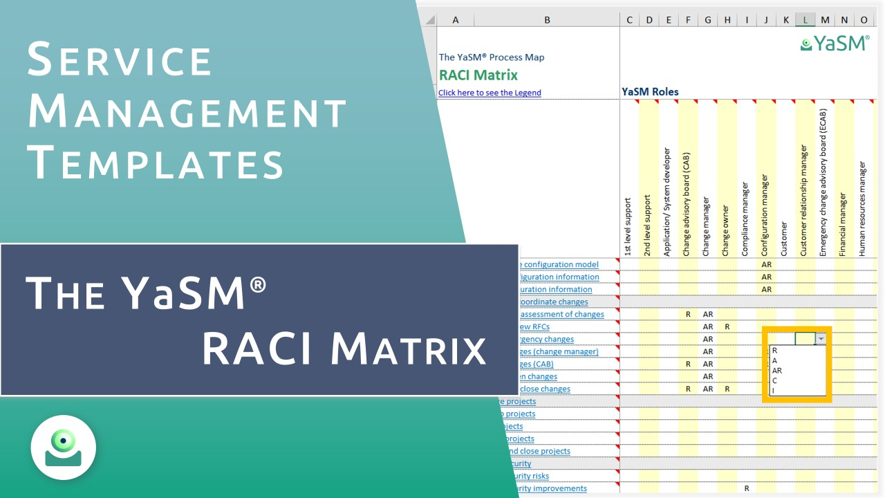 Video: The YaSM RACI matrix - How to document service management roles and responsibilities.