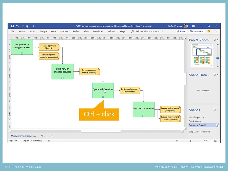 YaSM support video 'Setup and first steps': Following links in the Visio process model with Ctrl+click.