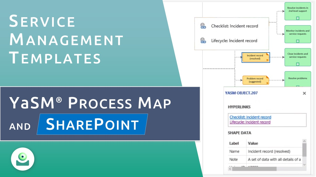 The YaSM Process Map for Visio and SharePoint