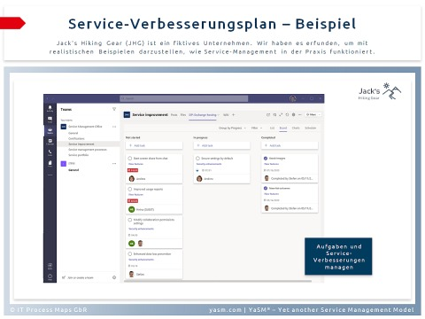 Service-Verbesserungsplan zum Managen von Serviceverbesserungen in Form eines Kanban-Boards.