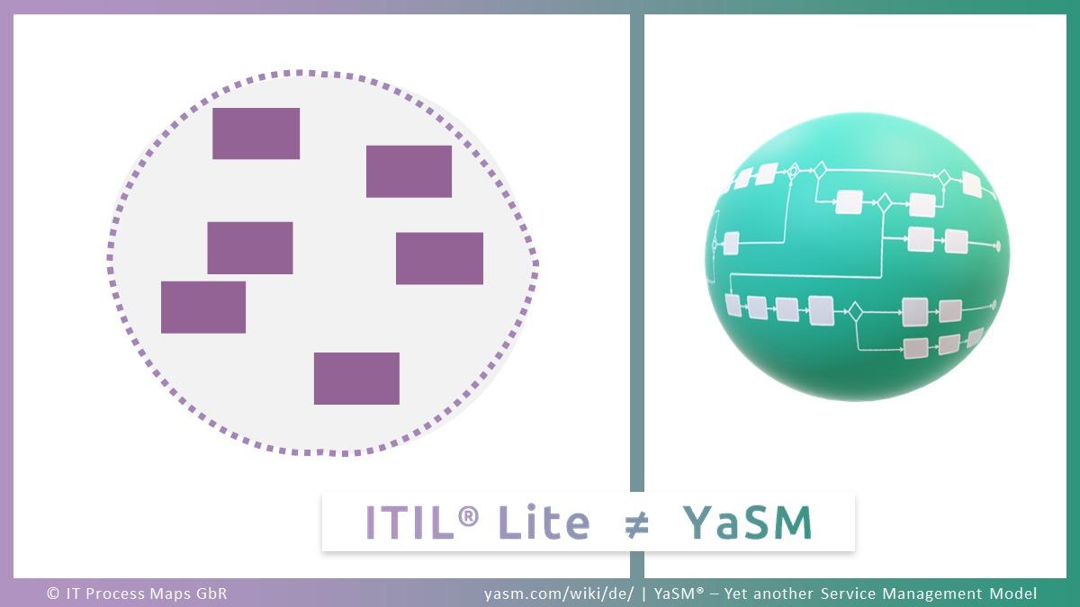 YaSM: Eine Light-Version von ITIL bzw. ITIL 4?