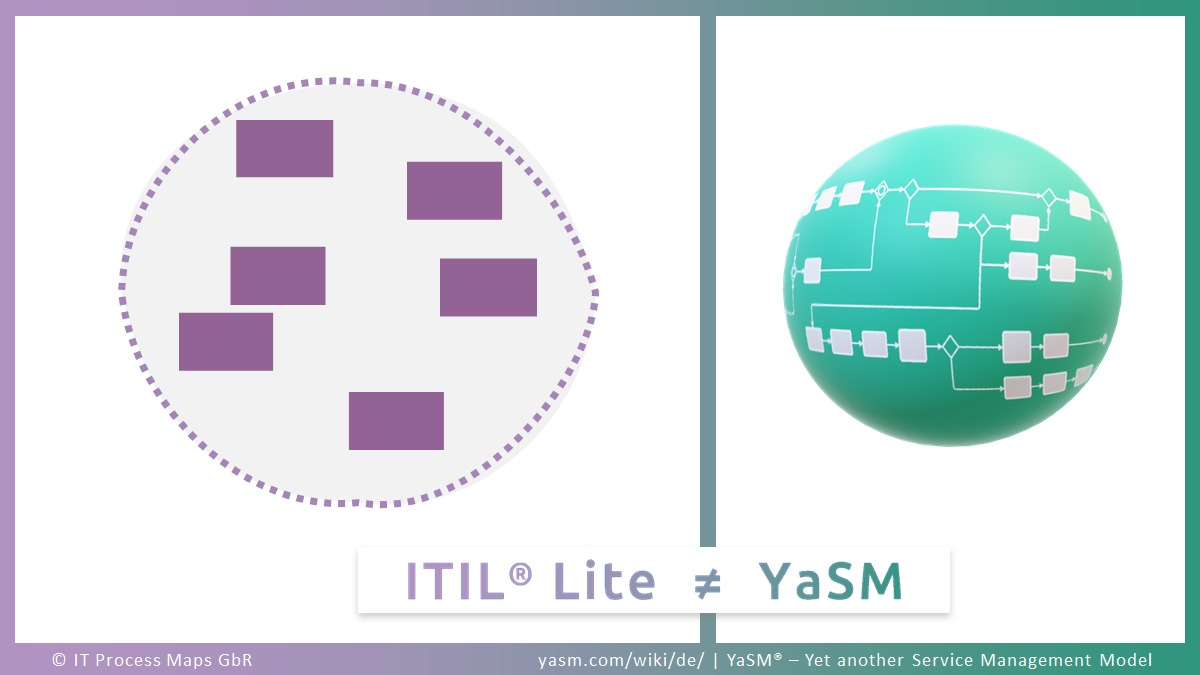 Ist YaSM 'ITIL Lite', 'Lean ITIL' or 'ITIL 4 Light'? Vergleich: ITIL Lite und das schlanke YaSM Service-Management-Modell.