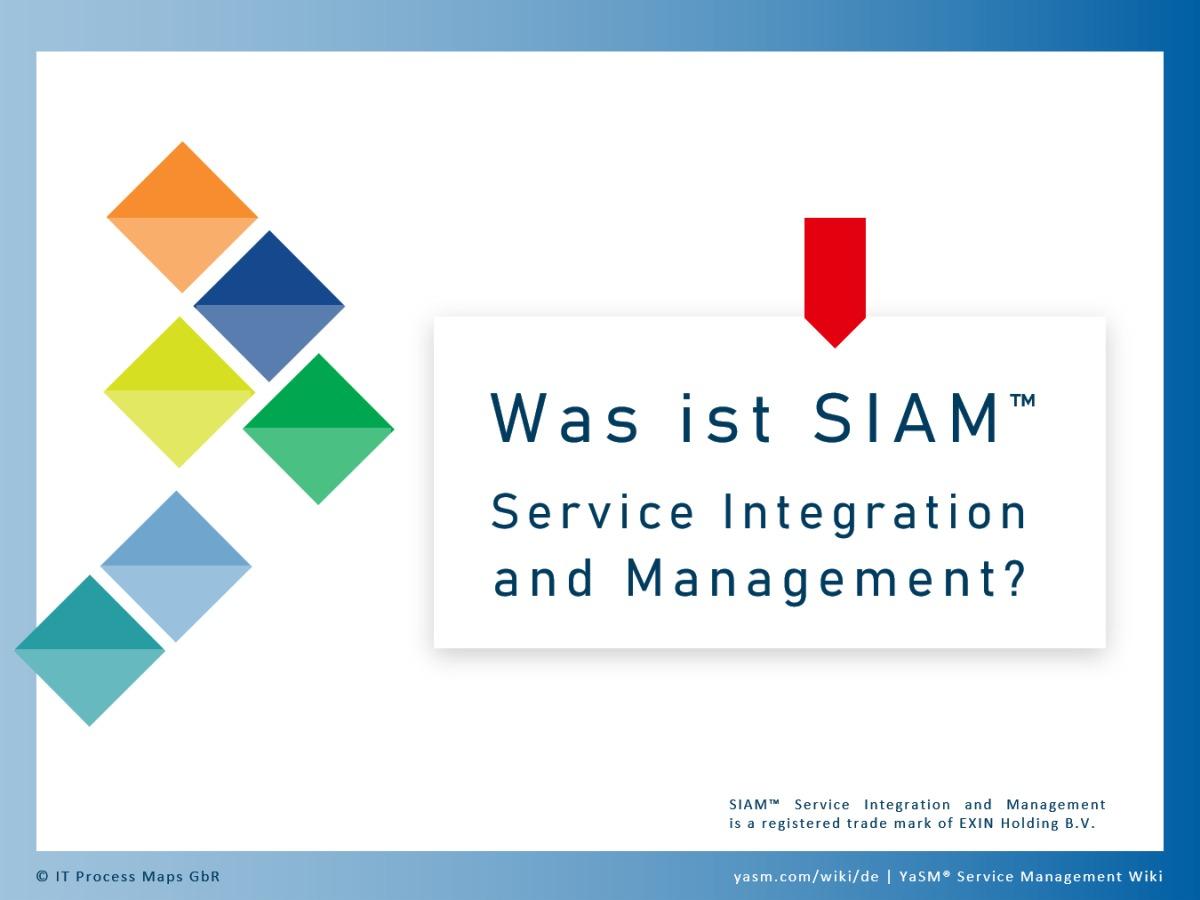 Wie ist SIAM entstanden, und welche Empfehlungen sind in SIAM Service Integration and Management enthalten? Eine kurze Einführung in den SIAM Foundation Body of Knowledge.