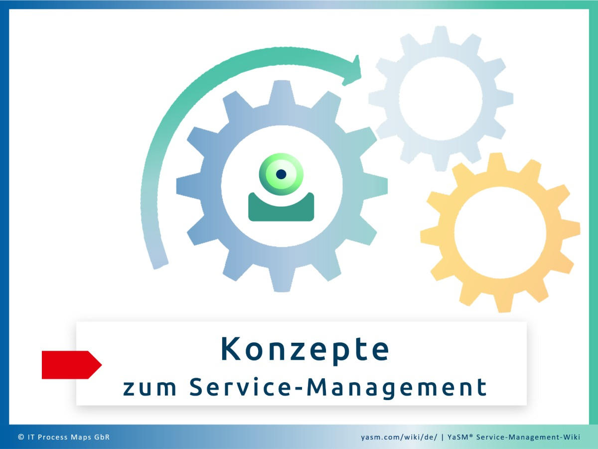 YaSM verstehen: 3 wichtige Service-Management-Konzepte und Prinzipien.
