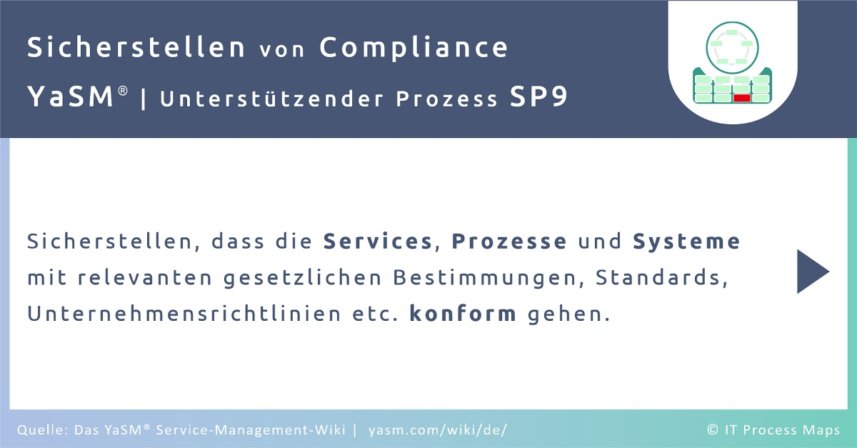 Der Compliance-Management-Prozess in YaSM stellt sicher, dass die Services, Prozesse und Systeme mit relevanten gesetzlichen Bestimmungen, Standards, Unternehmensrichtlinien etc. konform gehen.
