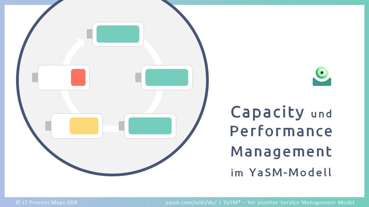 Capacity Management: Management von Service-Kapazität und Performance in YaSM.