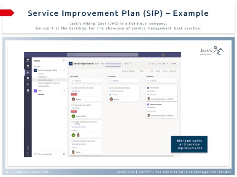 Service improvements managed through a service improvement plan in the form of a Kanban board.