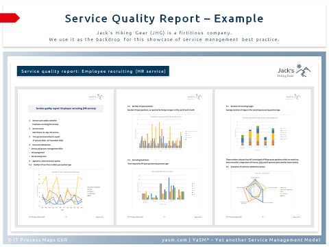 Service quality report: Example. This document reports on the service levels achieved in relation to agreed targets.