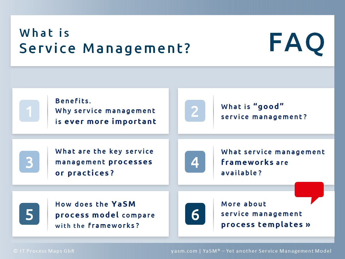 Frequently asked questions (FAQs) on service management.