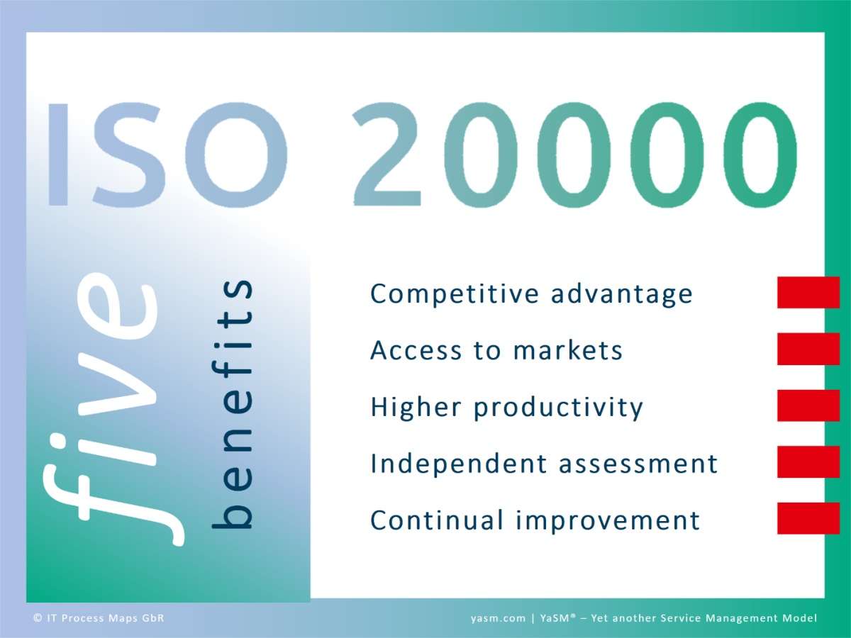 What are the benefits of ISO 20000 (ISO/IEC 20000)? 1. Credibility and competitive advantage, 2. Access to markets, 3. Higher productivity, 4. Independent assessment, 5. Continual improvement.