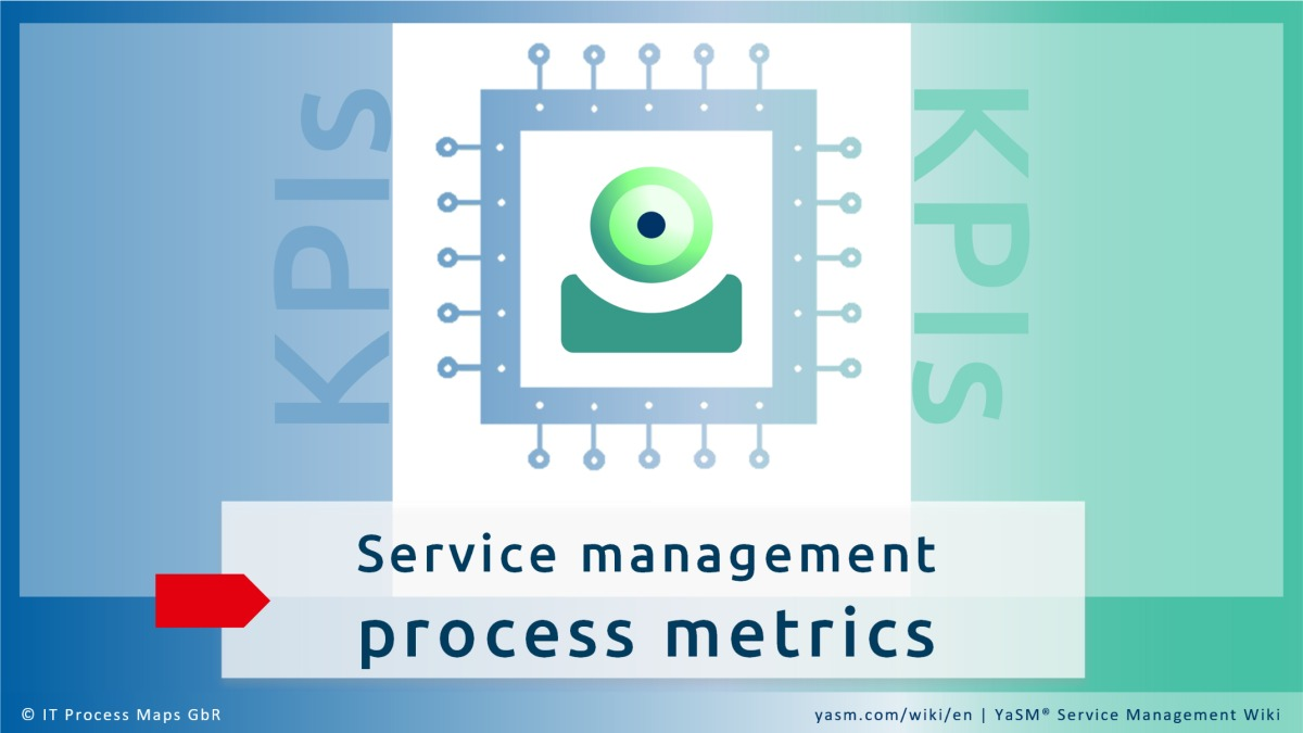 kpi implementation process
