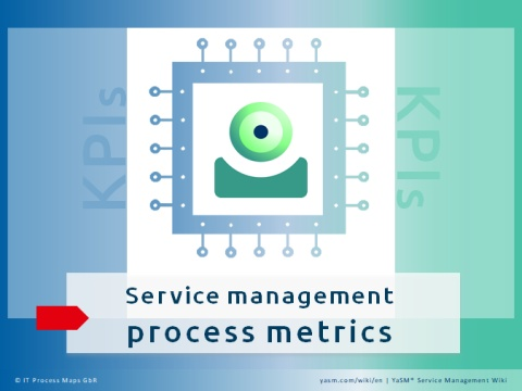 Service management metrics (Key Performance Indicators - KPIs) are used to measure the performance of the YaSM service management processes.