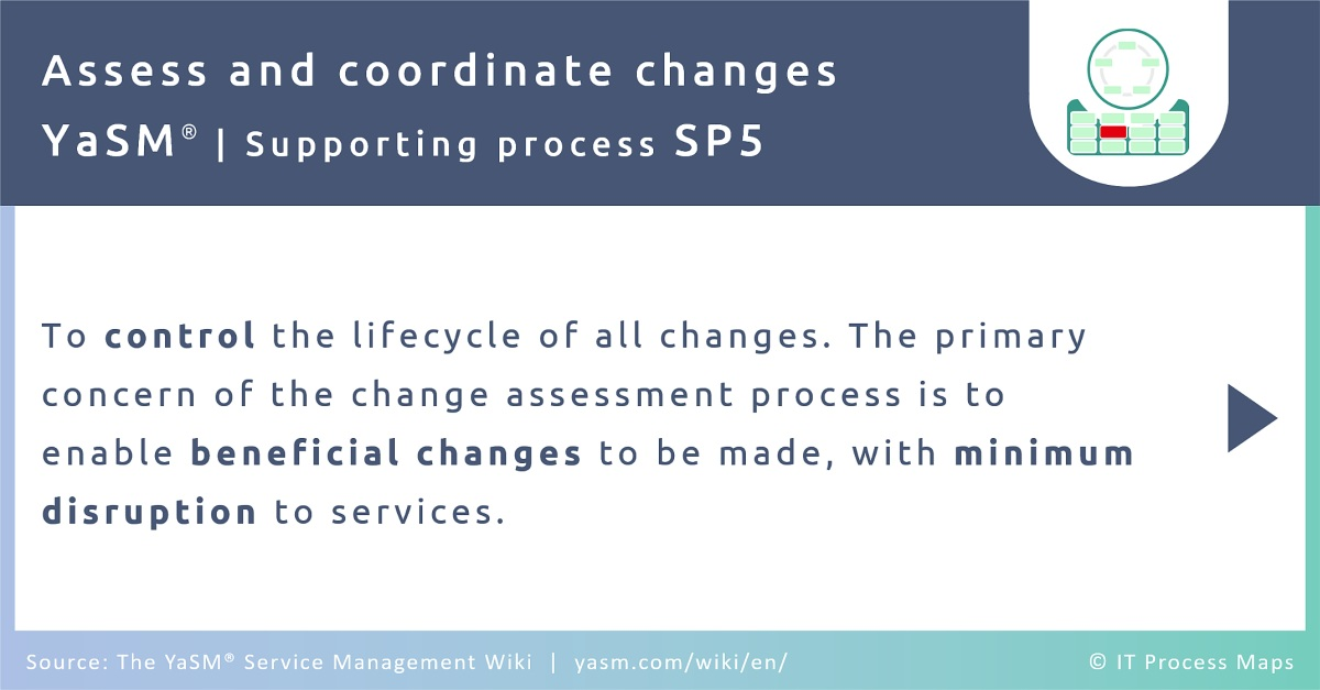 The change management process in YaSM aims to control the lifecycle of all changes. The primary concern of the change assessment process is to enable beneficial changes to be made, with minimum disruption to services.