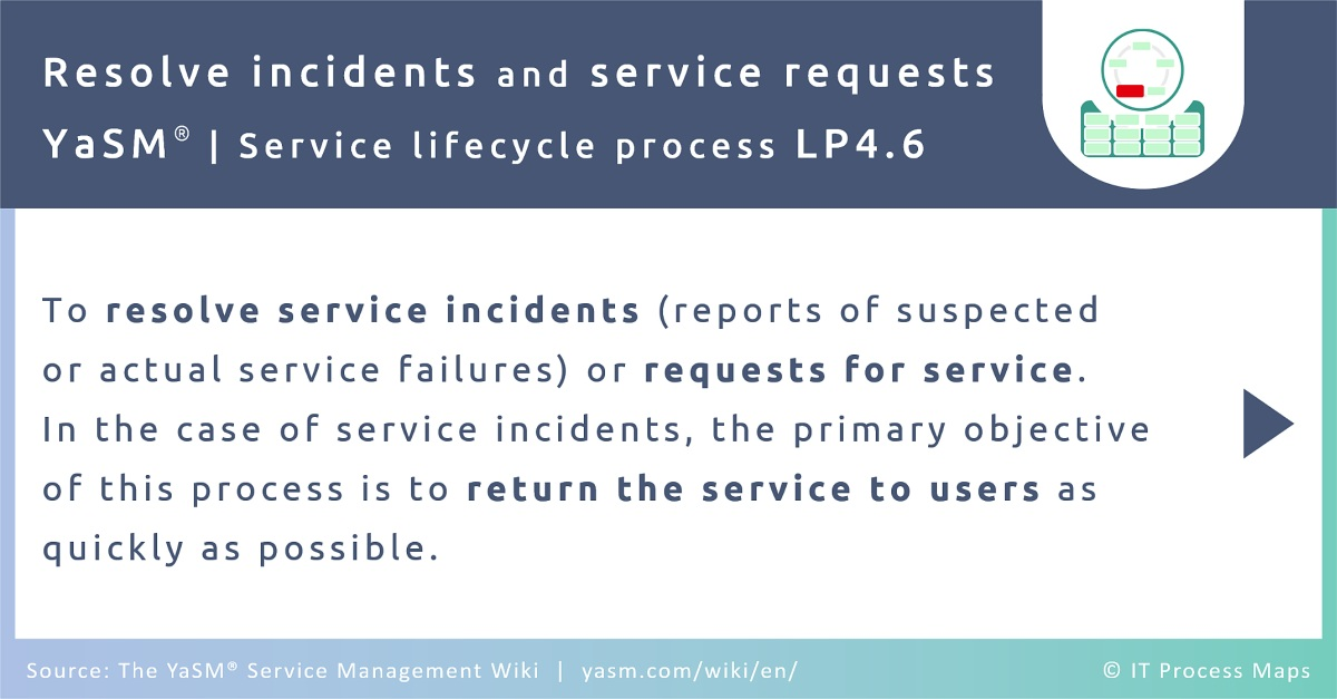 The incident management process in YaSM aims to resolve service incidents or requests for service. In the case of service incidents, the primary objective of this process is to return the service to users as quickly as possible. In some cases this involves applying a workaround.