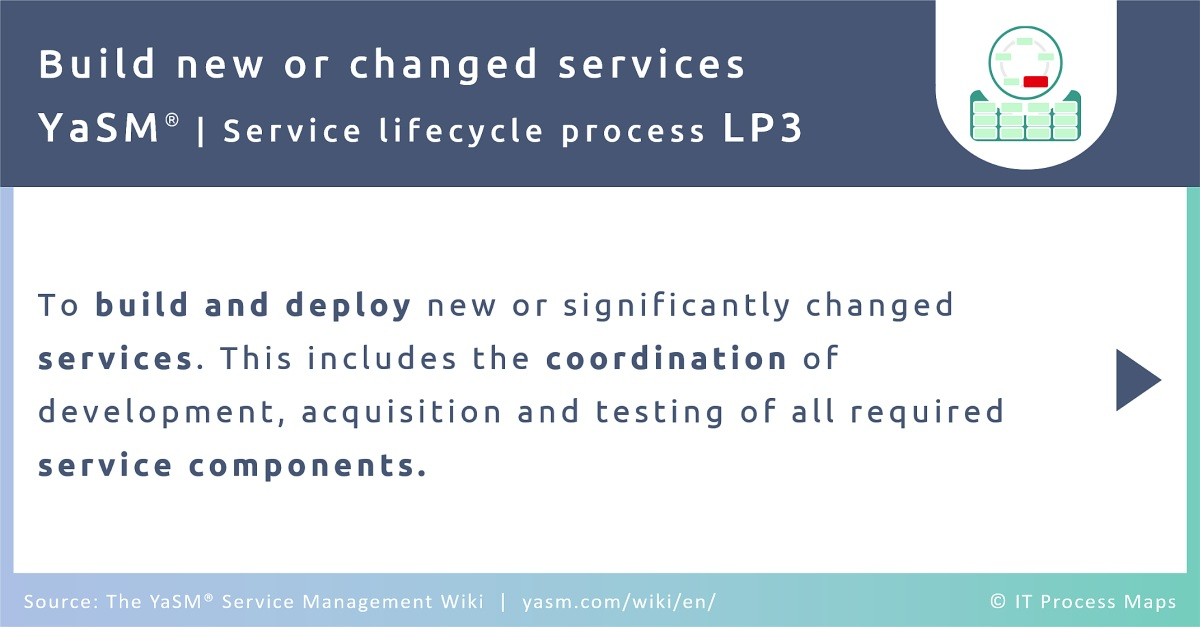 The service implementation process in YaSM builds and deploys new or significantly changed services. This includes the coordination of development, acquisition and testing of all required service components.