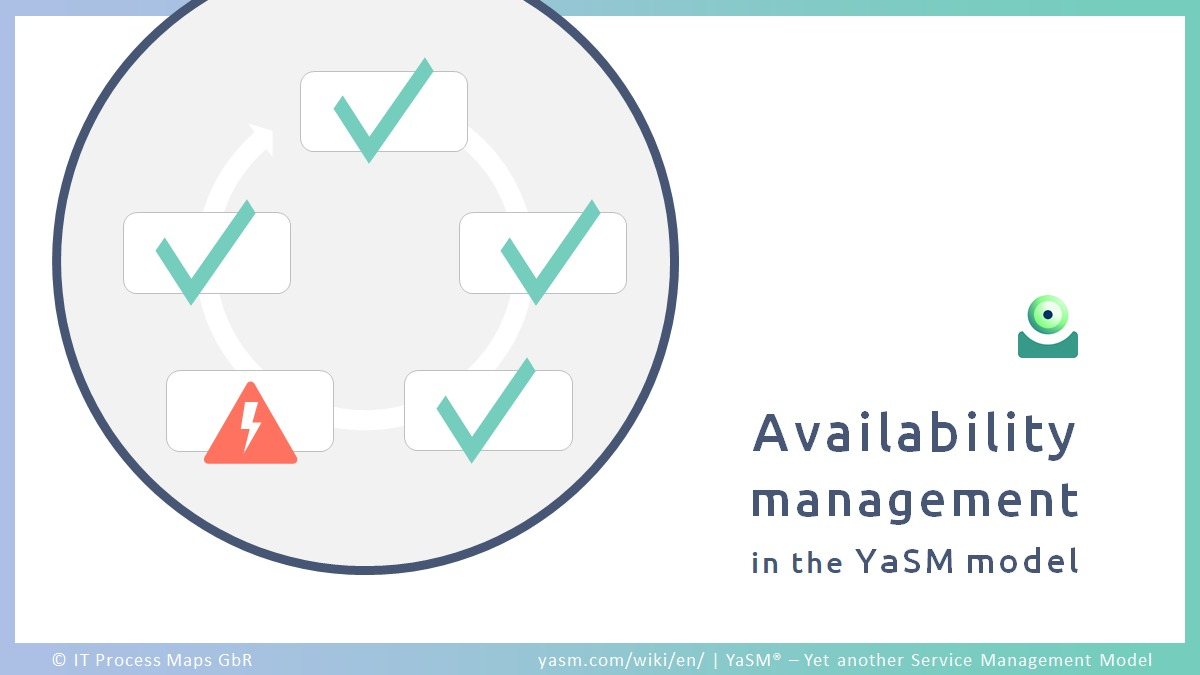 Availability management: Managing service availability in the YaSM service management process model.