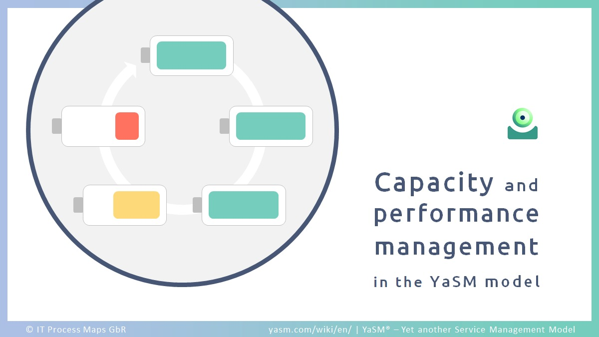 Capacity Management: Managing service capacity and performance in YaSM.