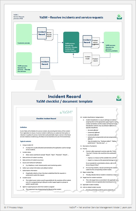 YaSM checklist/ document template - Example | Incident record template.