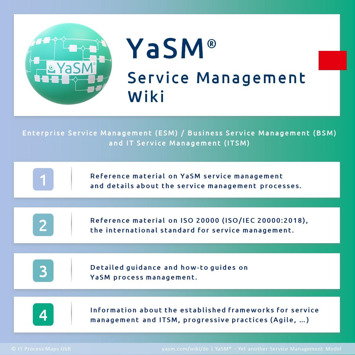 Yasm Wiki