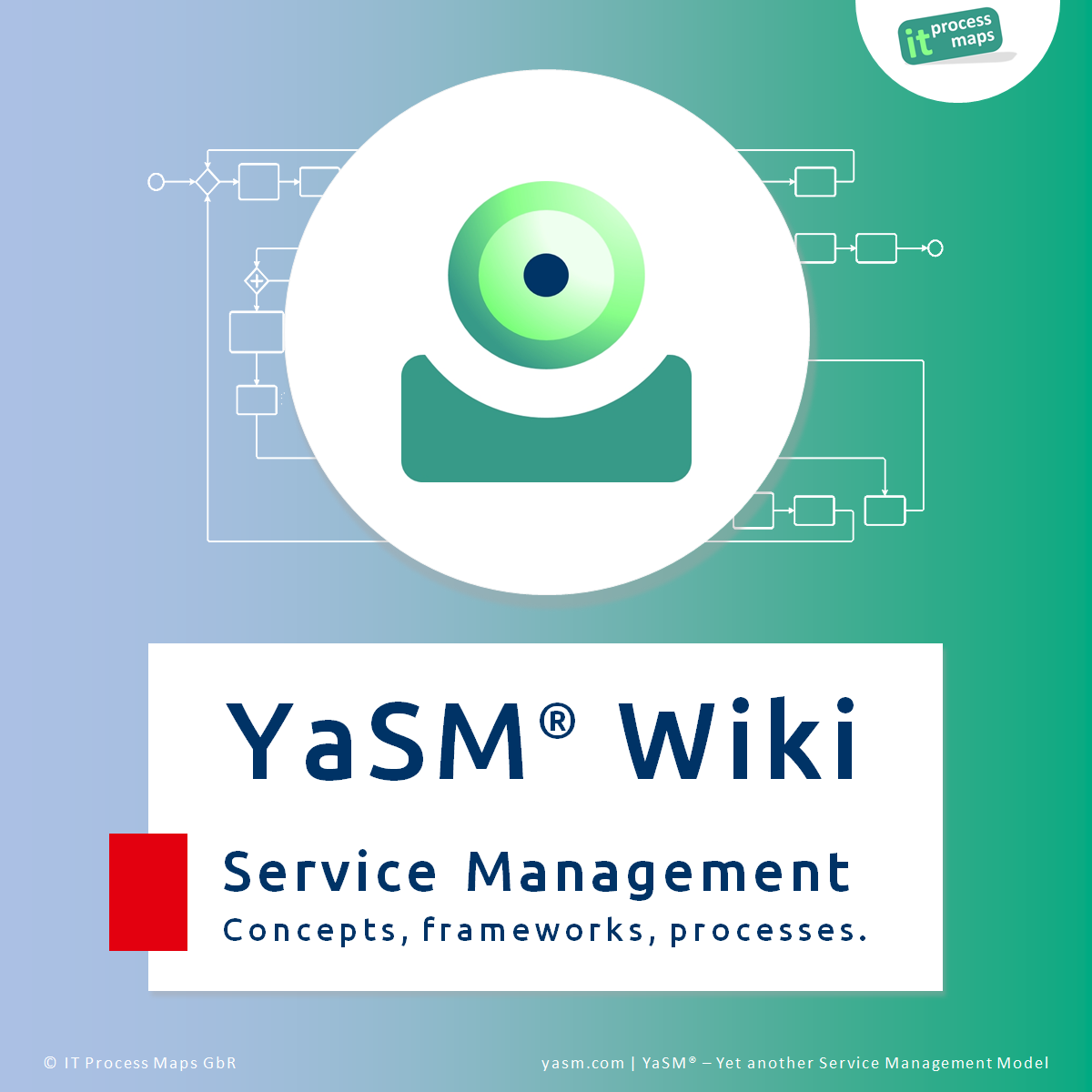 Service Management Wiki: Wiki about YaSM, service management (enterprise service management, IT service management) and ISO 20000 (ISO/IEC 20000). Reference material about the YaSM service management process model.